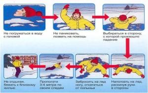 2. Если вы провалились под лёд
